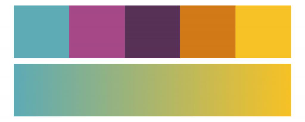 R中演化为新的调色板与evoPalette